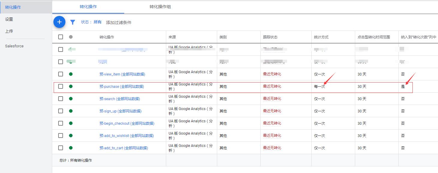 创建Google Analytics转化目标及再营销受众插图16